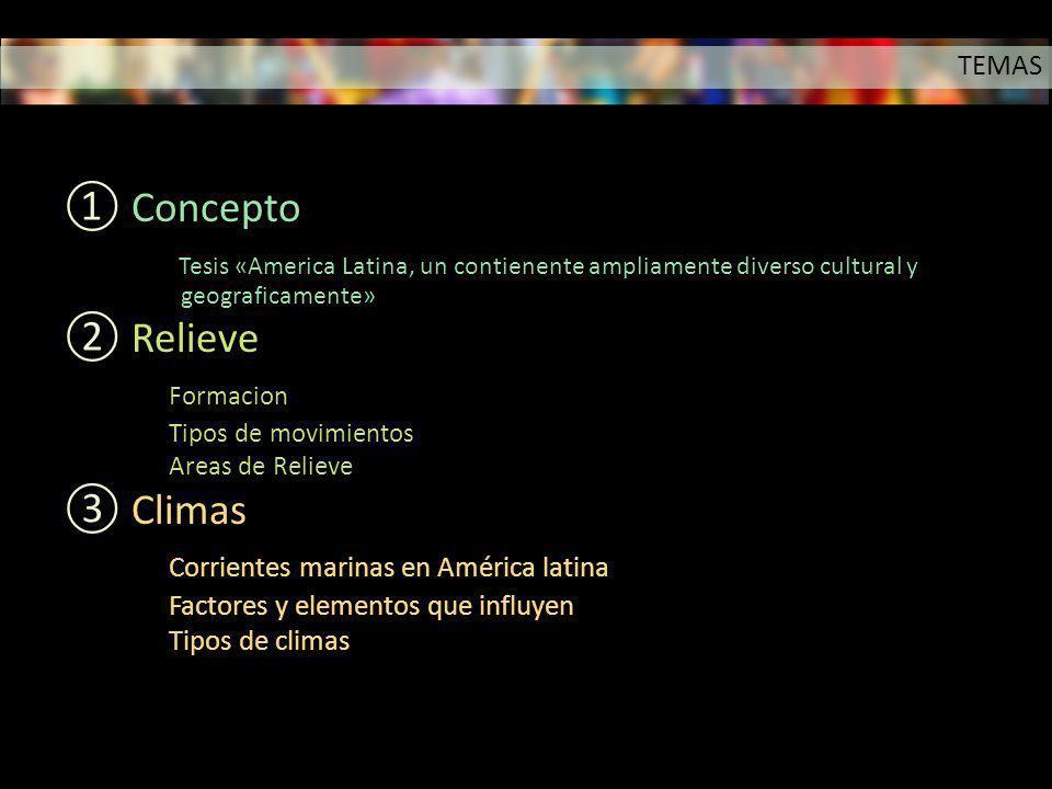 Concepto Tesis «America Latina, un contienente ampliamente diverso cultural y geograficamente» Relieve Formacion Tipos de movimientos Areas de Relieve