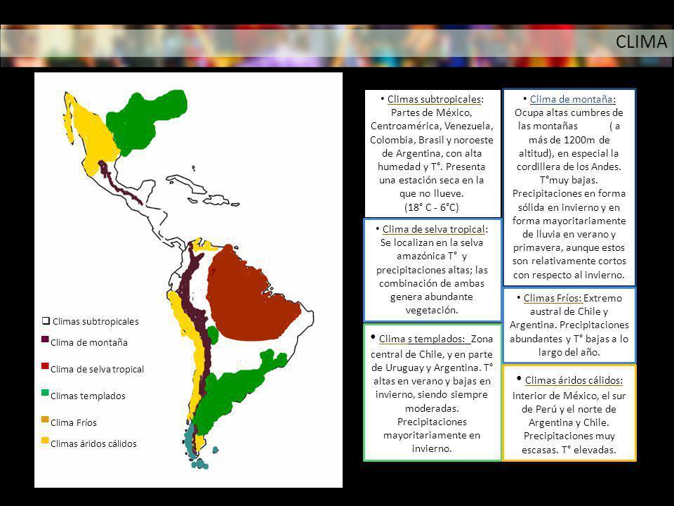 El mosaico climático rico en diversidad Clima de montaña Climas templados Clima de selva tropical Clima Fríos Climas áridos cálidos Climas subtropical