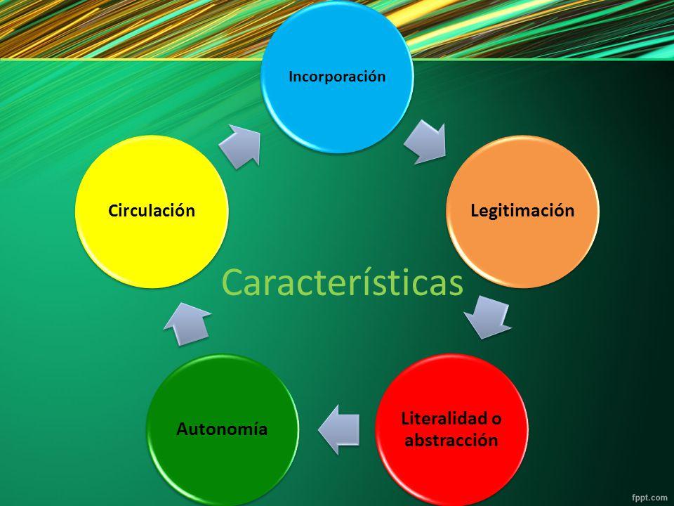 Incorporación Legitimación Literalidad o abstracción Autonomía Circulación Características