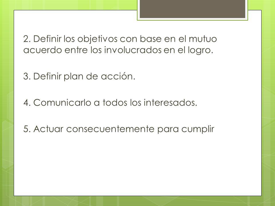 2. Definir los objetivos con base en el mutuo acuerdo entre los involucrados en el logro. 3. Definir plan de acción. 4. Comunicarlo a todos los intere