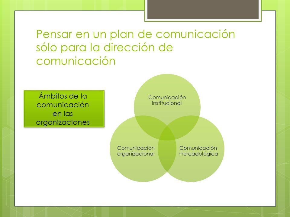 Pensar en un plan de comunicación sólo para la dirección de comunicación Comunicación institucional Comunicación mercadológica Comunicación organizaci