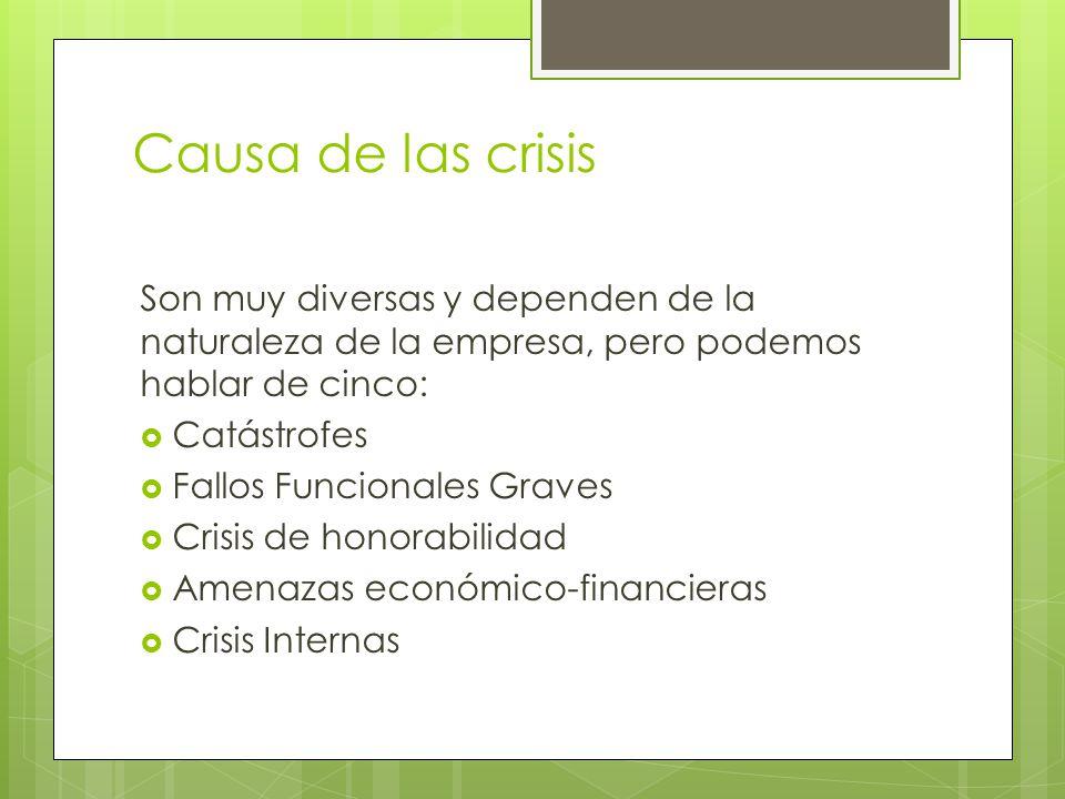 Causa de las crisis Son muy diversas y dependen de la naturaleza de la empresa, pero podemos hablar de cinco: Catástrofes Fallos Funcionales Graves Cr
