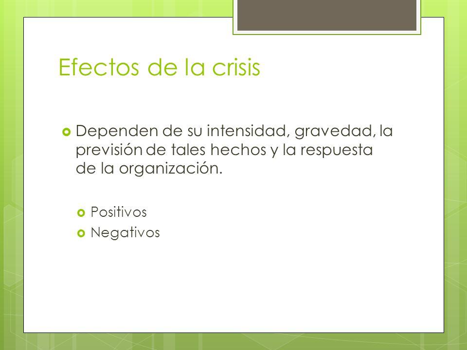 Efectos de la crisis Dependen de su intensidad, gravedad, la previsión de tales hechos y la respuesta de la organización. Positivos Negativos