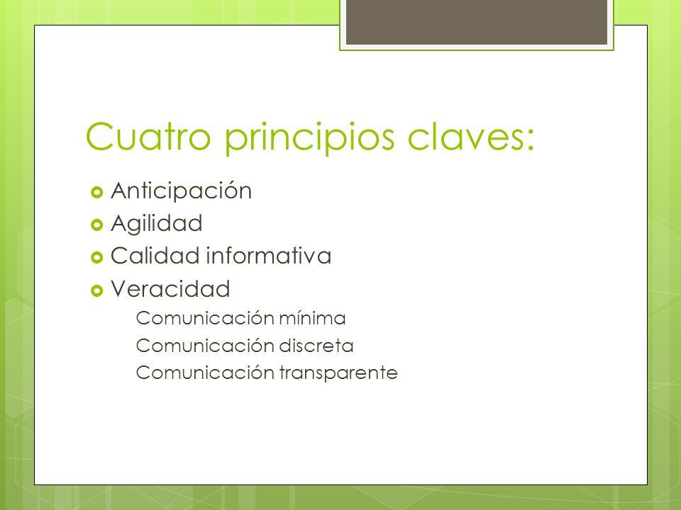 Cuatro principios claves: Anticipación Agilidad Calidad informativa Veracidad Comunicación mínima Comunicación discreta Comunicación transparente