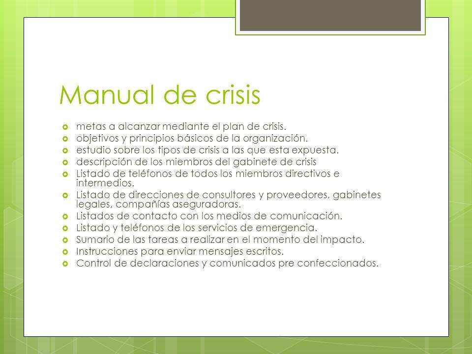 Manual de crisis metas a alcanzar mediante el plan de crisis. objetivos y principios básicos de la organización. estudio sobre los tipos de crisis a l