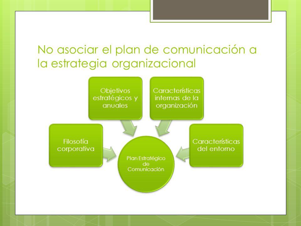 No asociar el plan de comunicación a la estrategia organizacional Plan Estratégico de Comunicación Filosofía corporativa Objetivos estratégicos y anua