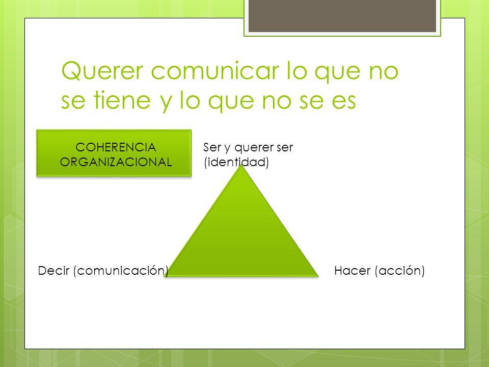 Querer comunicar lo que no se tiene y lo que no se es Hacer (acción)Decir (comunicación) Ser y querer ser (identidad) COHERENCIA ORGANIZACIONAL