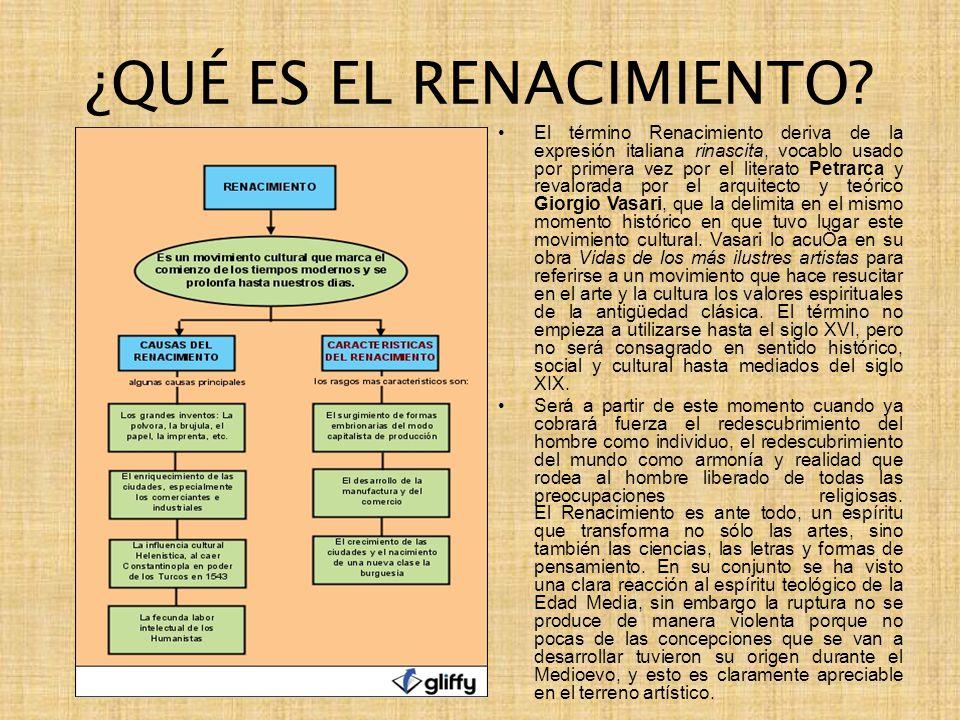 ¿QUÉ ES EL RENACIMIENTO? El término Renacimiento deriva de la expresión italiana rinascita, vocablo usado por primera vez por el literato Petrarca y r