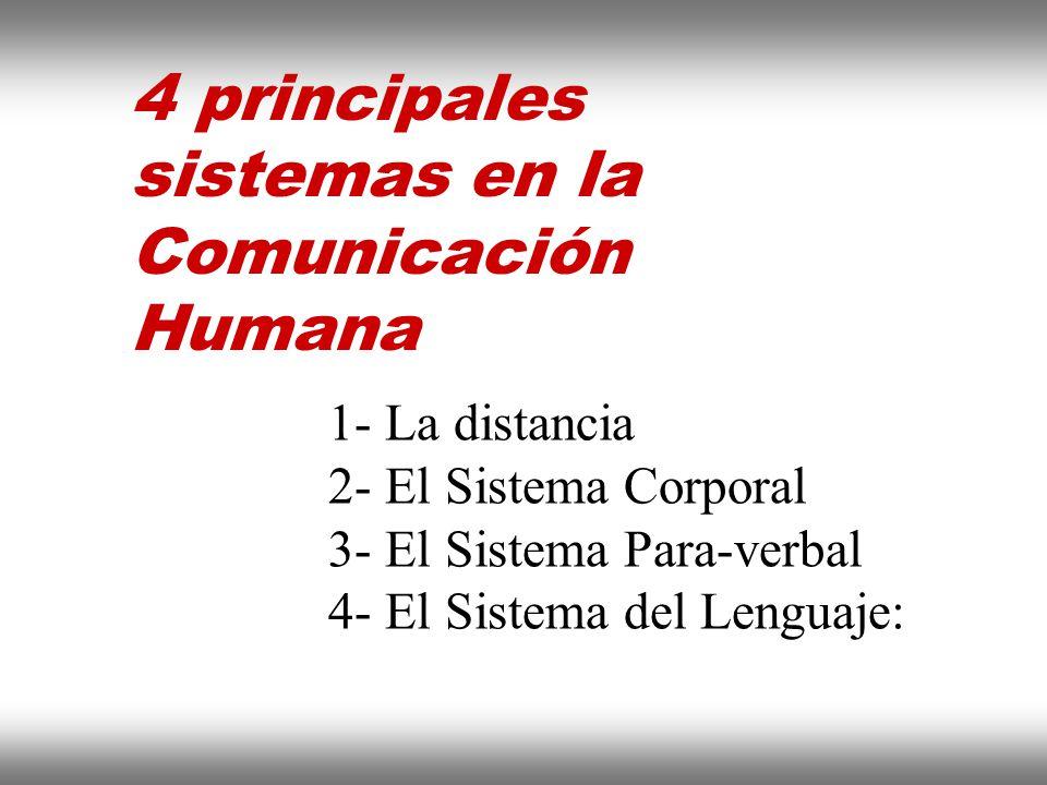 Instituto de Formación Bancaria Copyright © 2008 Carlos de la Rosa 4 principales sistemas en la Comunicación Humana 1- La distancia 2- El Sistema Corp