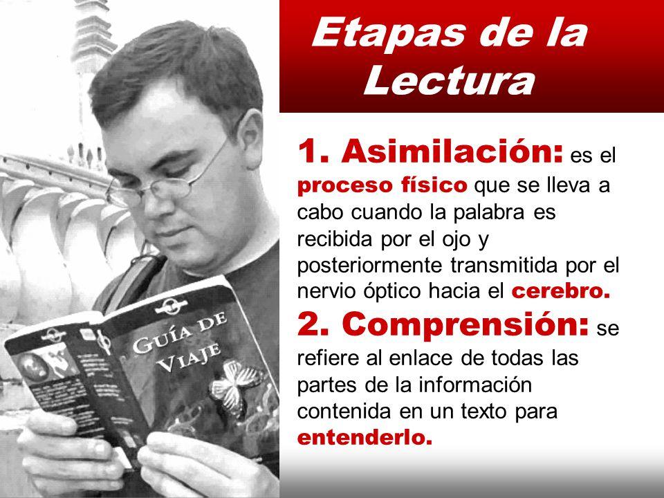 Etapas de la Lectura Instituto de Formación Bancaria Copyright © 2008 Carlos de la Rosa 1. Asimilación: es el proceso físico que se lleva a cabo cuand