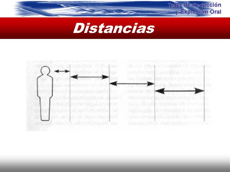 Distancias Instituto de Formación Bancaria Copyright © 2007 Carlos de la Rosa Taller de Redacción y Expresión Oral