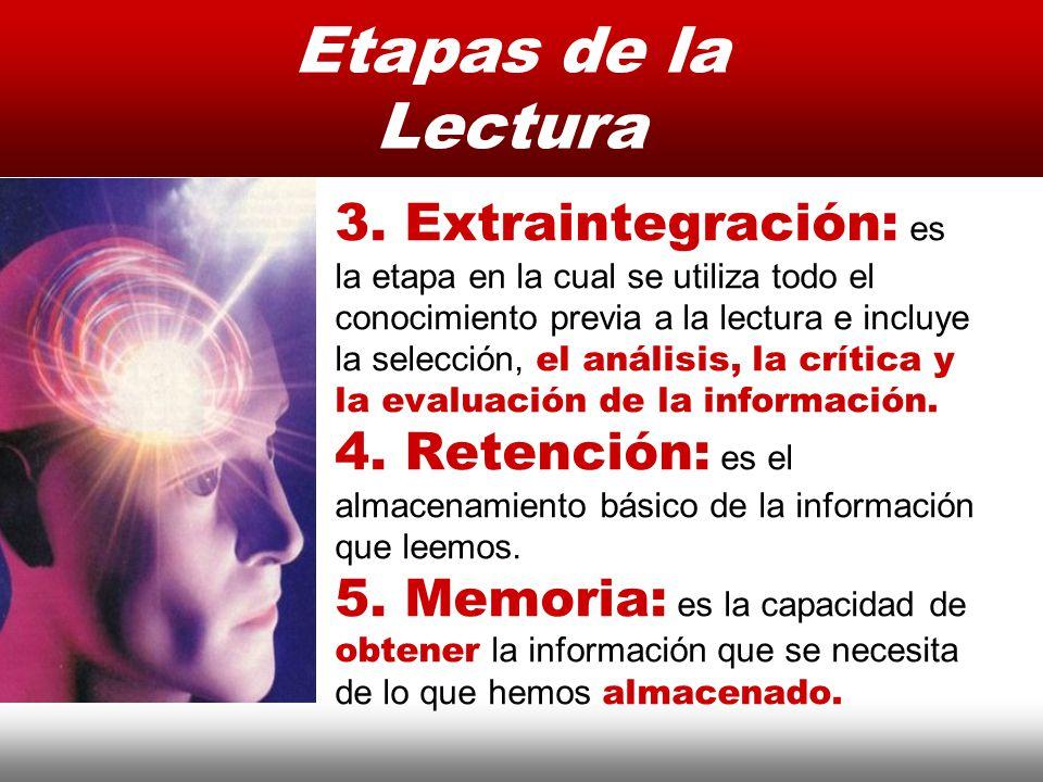 Etapas de la Lectura Instituto de Formación Bancaria Copyright © 2008 Carlos de la Rosa 3. Extraintegración: es la etapa en la cual se utiliza todo el