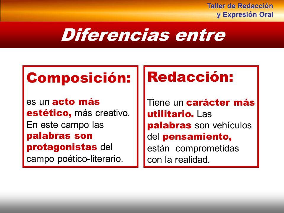 Diferencias entre Instituto de Formación Bancaria Copyright © 2008 Carlos de la Rosa Composición: es un acto más estético, más creativo. En este campo