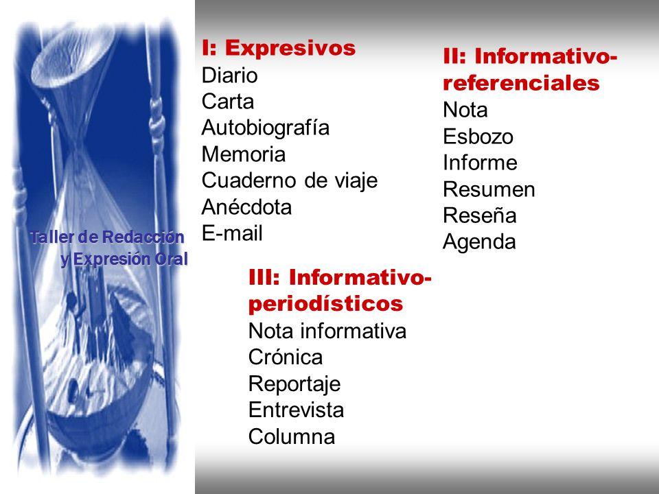 Instituto de Formación Bancaria Copyright © 2008 Carlos de la Rosa I: Expresivos Diario Carta Autobiografía Memoria Cuaderno de viaje Anécdota E-mail