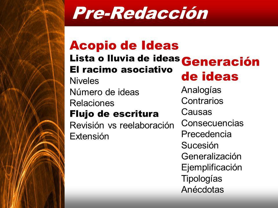 Acopio de Ideas Lista o lluvia de ideas El racimo asociativo Niveles Número de ideas Relaciones Flujo de escritura Revisión vs reelaboración Extensión