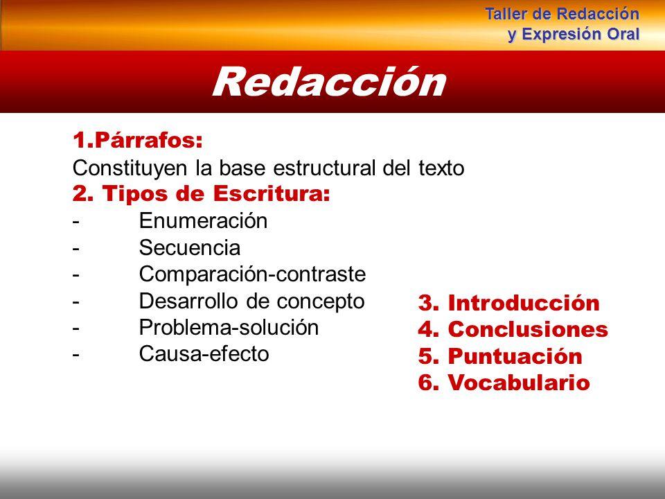 Redacción Instituto de Formación Bancaria Copyright © 2008 Carlos de la Rosa 1.Párrafos: Constituyen la base estructural del texto 2. Tipos de Escritu