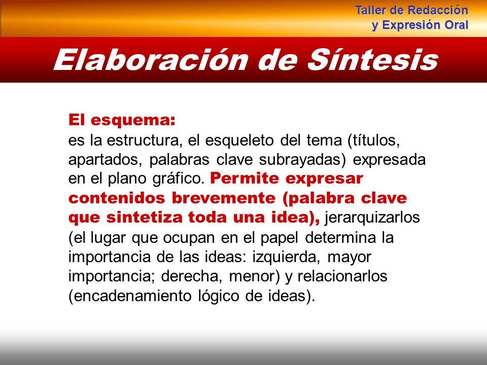 Elaboración de Síntesis Instituto de Formación Bancaria Copyright © 2008 Carlos de la Rosa El esquema: es la estructura, el esqueleto del tema (título