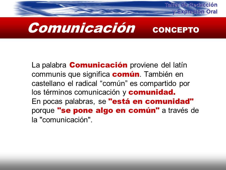 Comunicación CONCEPTO Instituto de Formación Bancaria Copyright © 2008 Carlos de la Rosa La palabra Comunicación proviene del latín communis que signi