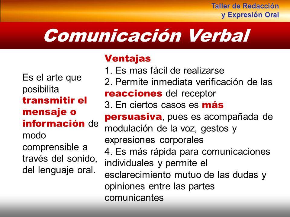 Comunicación Verbal Instituto de Formación Bancaria Copyright © 2008 Carlos de la Rosa Ventajas 1. Es mas fácil de realizarse 2. Permite inmediata ver