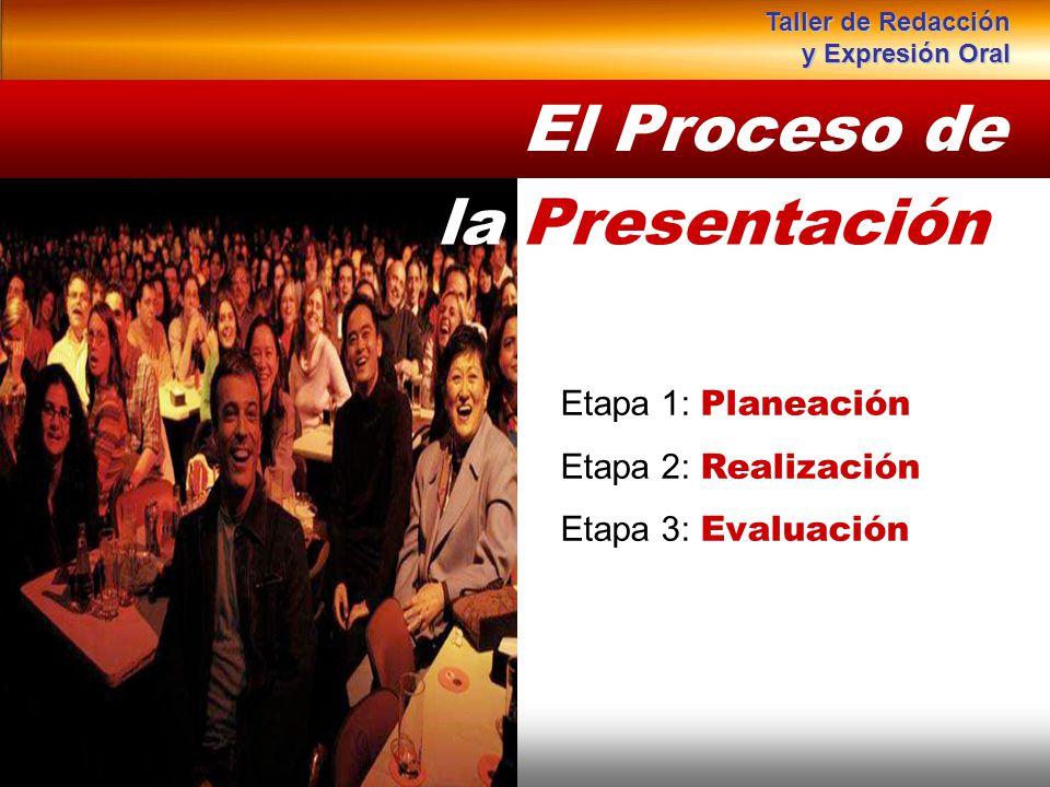 Instituto de Formación Bancaria Copyright © 2008 Carlos de la Rosa El Proceso de la Presentación Etapa 1: Planeación Etapa 2: Realización Etapa 3: Eva