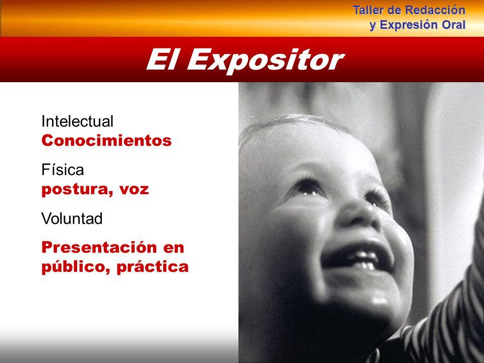 Instituto de Formación Bancaria Copyright © 2008 Carlos de la Rosa Intelectual Conocimientos Física postura, voz Voluntad Presentación en público, prá