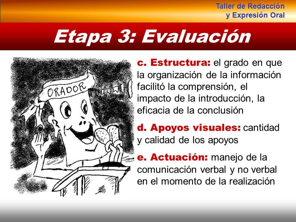 Instituto de Formación Bancaria Copyright © 2008 Carlos de la Rosa Etapa 3: Evaluación c. Estructura: el grado en que la organización de la informació