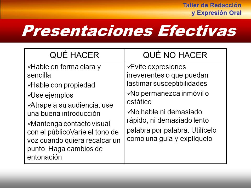 Instituto de Formación Bancaria Copyright © 2008 Carlos de la Rosa Presentaciones Efectivas QUÉ HACERQUÉ NO HACER Hable en forma clara y sencilla Habl