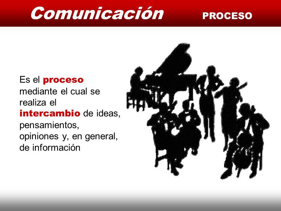 Comunicación PROCESO Es el proceso mediante el cual se realiza el intercambio de ideas, pensamientos, opiniones y, en general, de información Institut