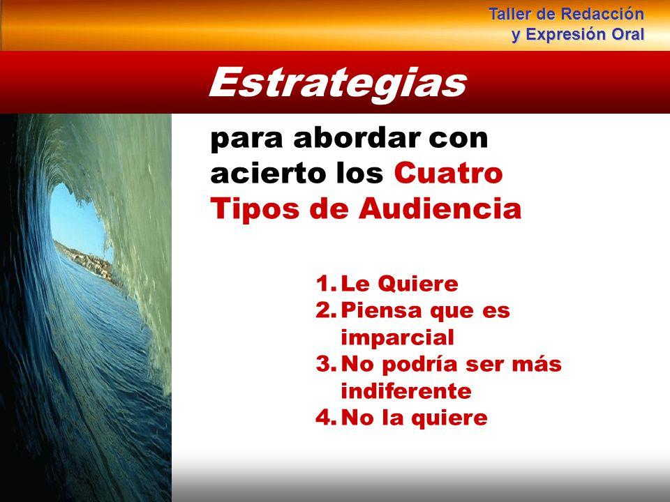 Instituto de Formación Bancaria Copyright © 2008 Carlos de la Rosa para abordar con acierto los Cuatro Tipos de Audiencia Estrategias 1.Le Quiere 2.Pi