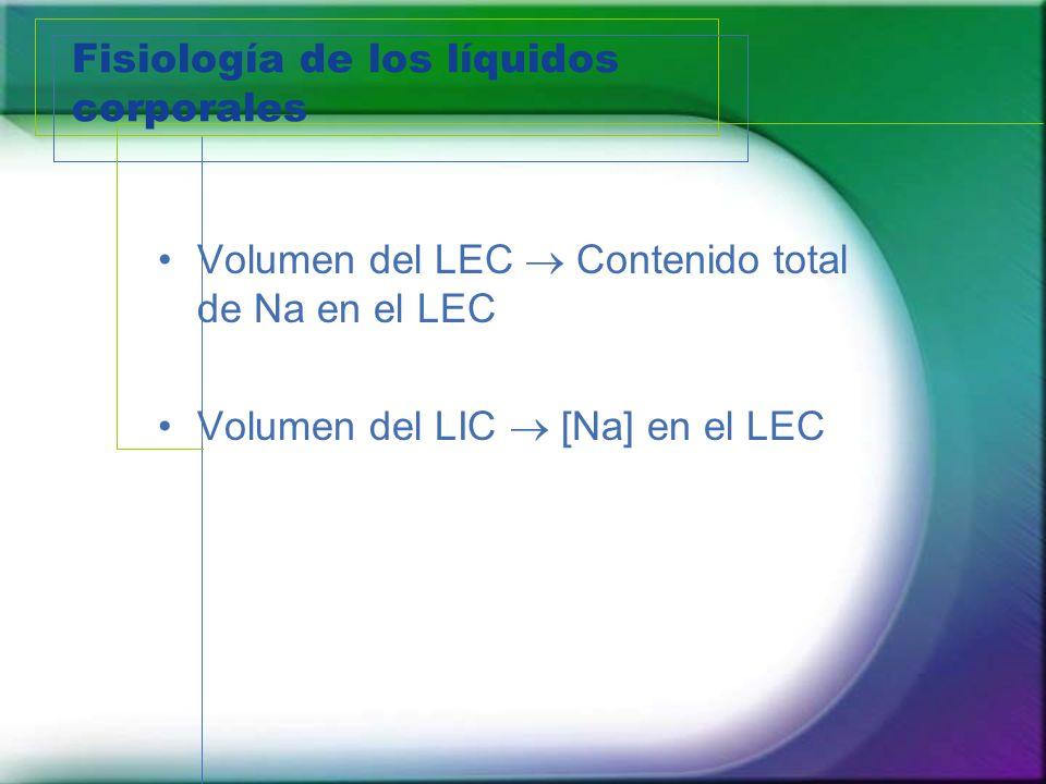 Fisiología de los líquidos corporales Volumen del LEC Contenido total de Na en el LEC Volumen del LIC [Na] en el LEC