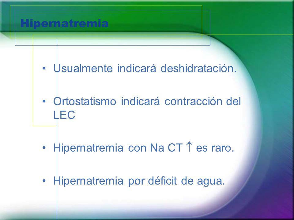 Hipernatremia Usualmente indicará deshidratación. Ortostatismo indicará contracción del LEC Hipernatremia con Na CT es raro. Hipernatremia por déficit