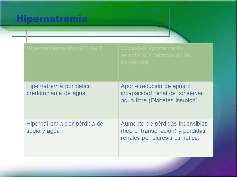 Hipernatremia Hipernatremia con CT Na Excesivo aporte de Na asociado a defecto en la excreción. Hipernatremia por déficit predominante de agua Aporte