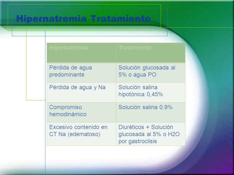 Hipernatremia Tratamiento HipernatremiaTratamiento Pérdida de agua predominante Solución glucosada al 5% o agua PO Pérdida de agua y NaSolución salina