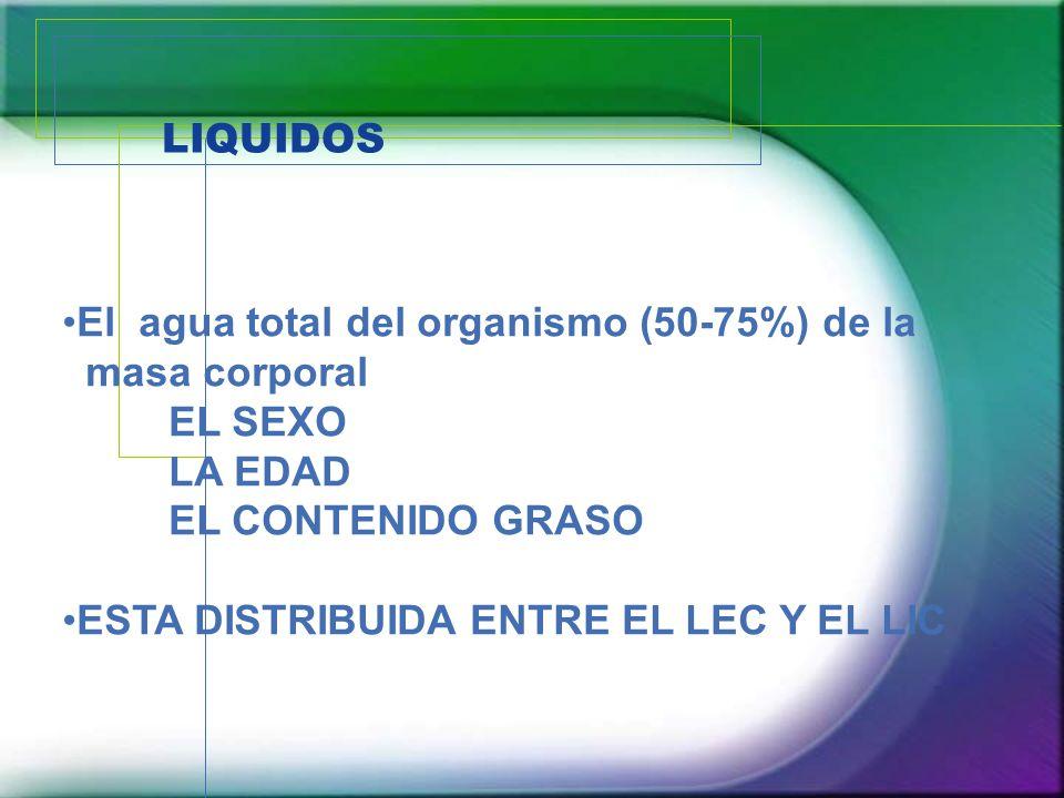LIQUIDOS El agua total del organismo (50-75%) de la masa corporal EL SEXO LA EDAD EL CONTENIDO GRASO ESTA DISTRIBUIDA ENTRE EL LEC Y EL LIC