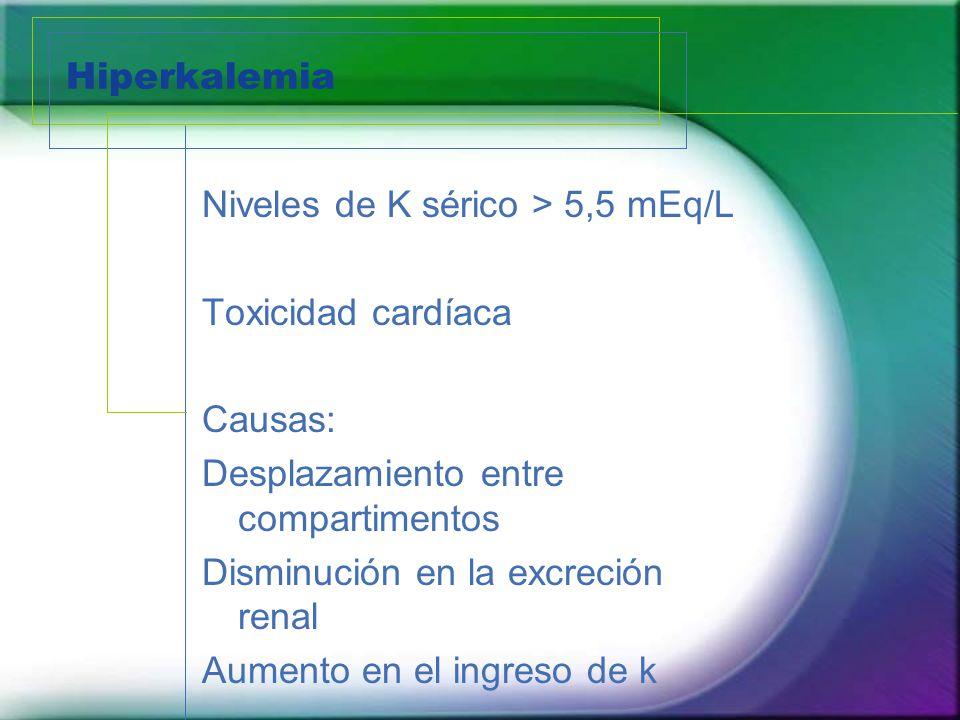 Hiperkalemia Niveles de K sérico > 5,5 mEq/L Toxicidad cardíaca Causas: Desplazamiento entre compartimentos Disminución en la excreción renal Aumento