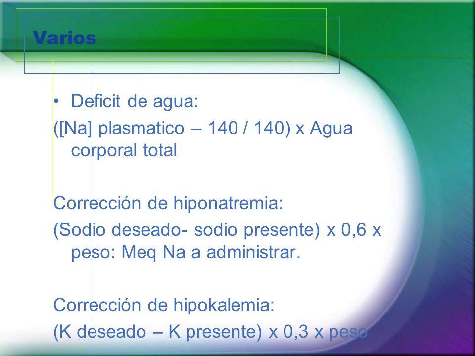 Varios Deficit de agua: ([Na] plasmatico – 140 / 140) x Agua corporal total Corrección de hiponatremia: (Sodio deseado- sodio presente) x 0,6 x peso: