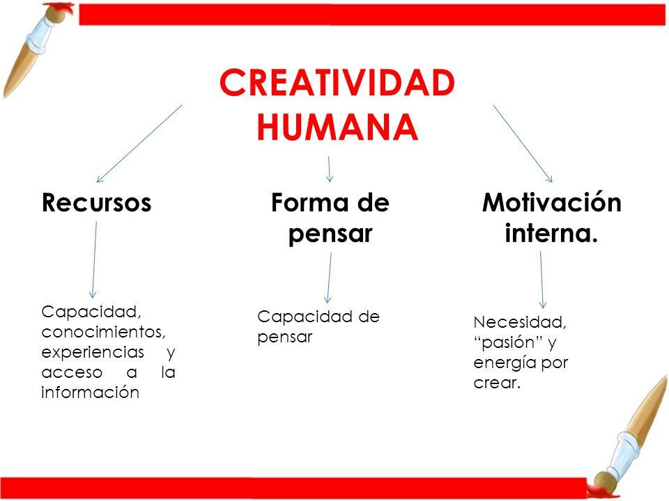 CREATIVIDAD Pensamiento original, imaginación, pensamiento creativo.