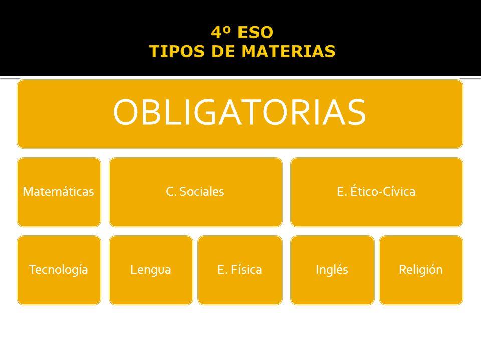 OBLIGATORIAS MatemáticasTecnologíaC. SocialesLenguaE. FísicaE. Ético-CívicaInglésReligión
