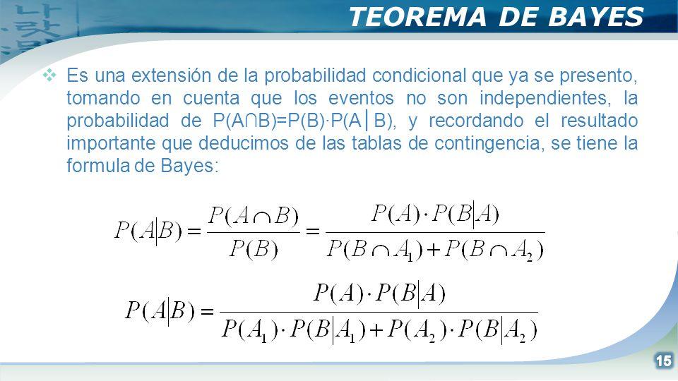 TEOREMA DE BAYES Es una extensión de la probabilidad condicional que ya se presento, tomando en cuenta que los eventos no son independientes, la proba
