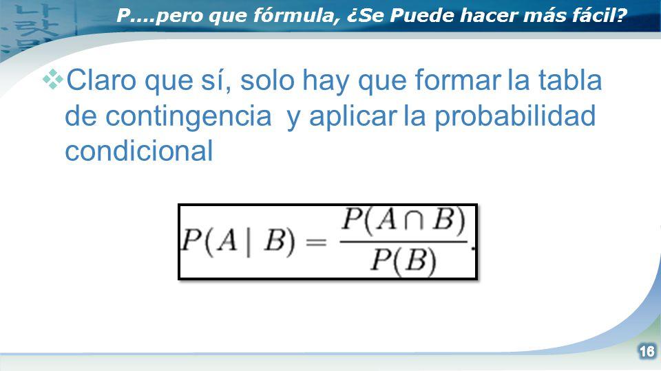 P….pero que fórmula, ¿Se Puede hacer más fácil? Claro que sí, solo hay que formar la tabla de contingencia y aplicar la probabilidad condicional