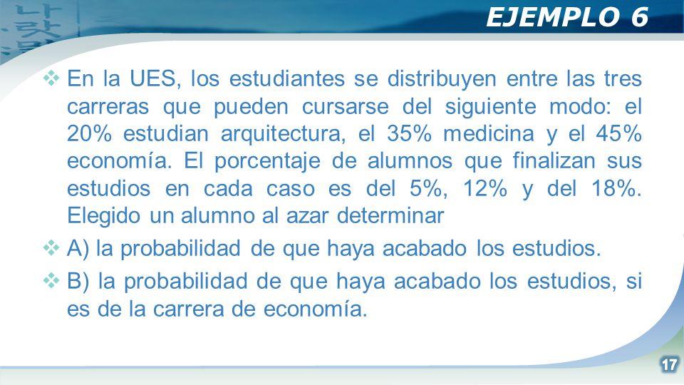 EJEMPLO 6 En la UES, los estudiantes se distribuyen entre las tres carreras que pueden cursarse del siguiente modo: el 20% estudian arquitectura, el 3