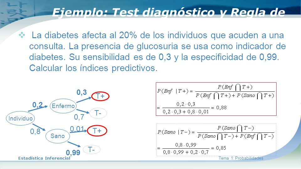 Tema 1: Probabilidades Estadística Inferencial Ejemplo: Test diagnóstico y Regla de Bayes La diabetes afecta al 20% de los individuos que acuden a una