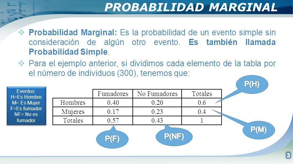 PROBABILIDAD MARGINAL Probabilidad Marginal: Es la probabilidad de un evento simple sin consideración de algún otro evento. Es también llamada Probabi
