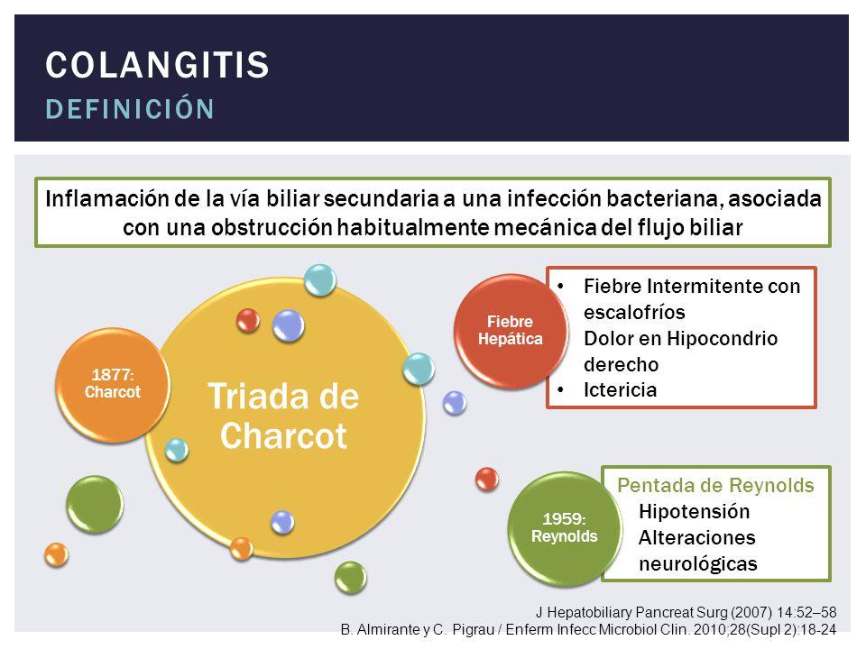 DEFINICIÓN Inflamación de la vía biliar secundaria a una infección bacteriana, asociada con una obstrucción habitualmente mecánica del flujo biliar Fi