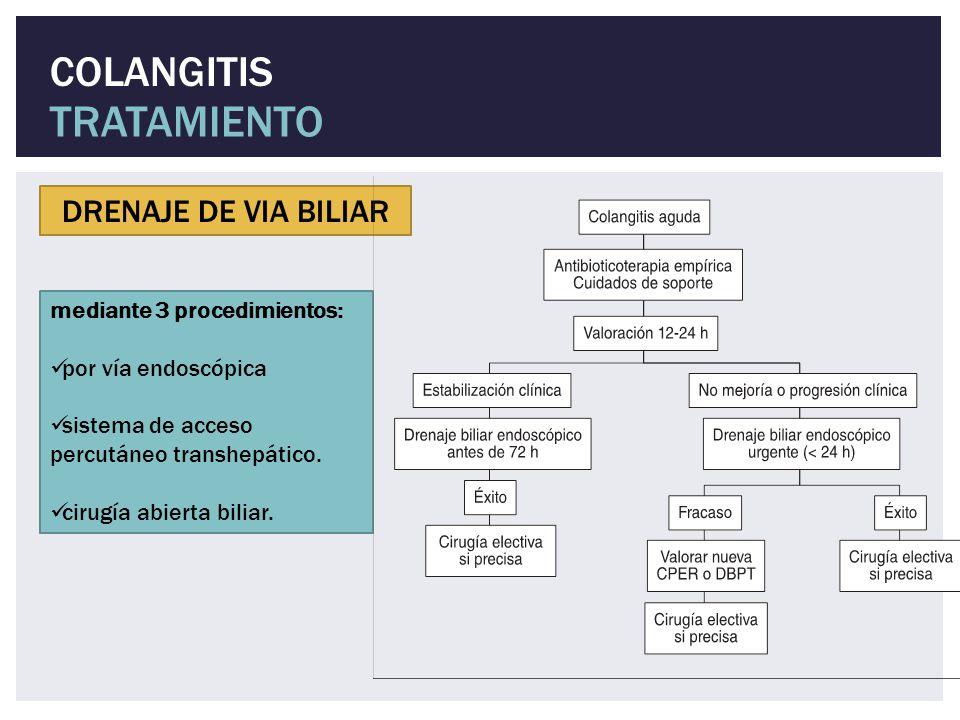 COLANGITIS TRATAMIENTO DRENAJE DE VIA BILIAR mediante 3 procedimientos: por vía endoscópica sistema de acceso percutáneo transhepático. cirugía abiert