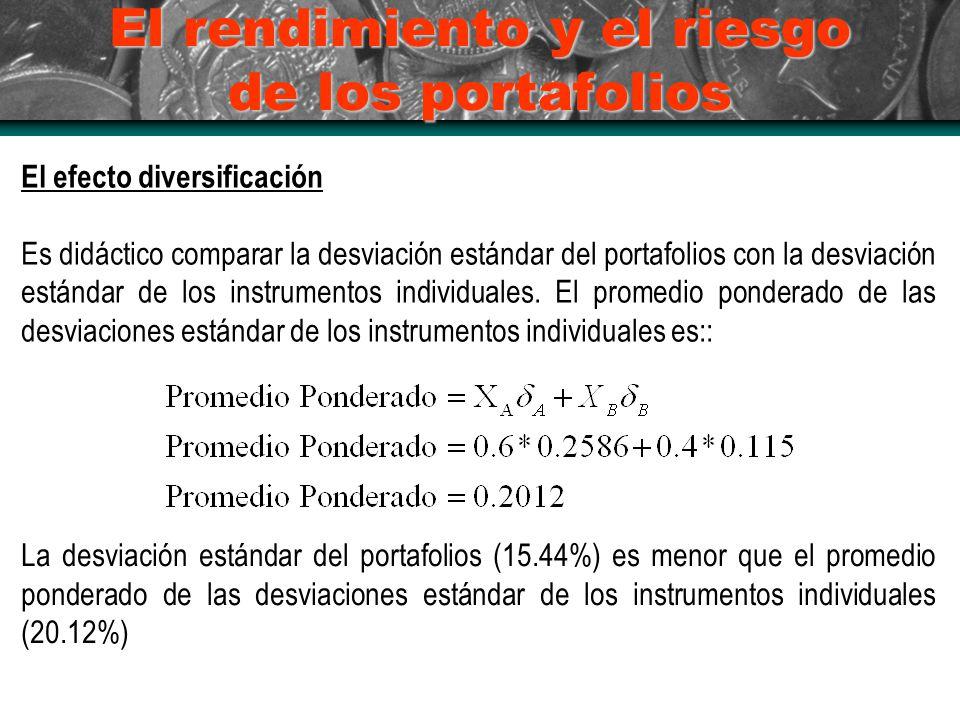 El rendimiento y el riesgo de los portafolios El efecto diversificación Es didáctico comparar la desviación estándar del portafolios con la desviación