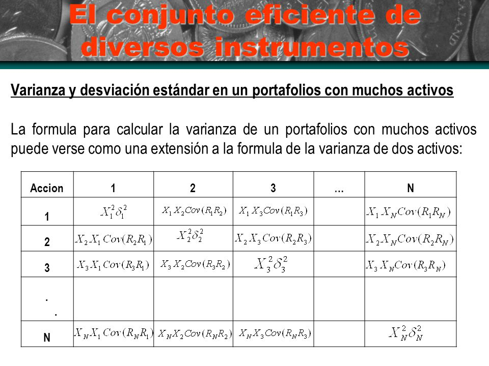 El conjunto eficiente de diversos instrumentos Accion123…N 1 2 3. N Varianza y desviación estándar en un portafolios con muchos activos La formula par
