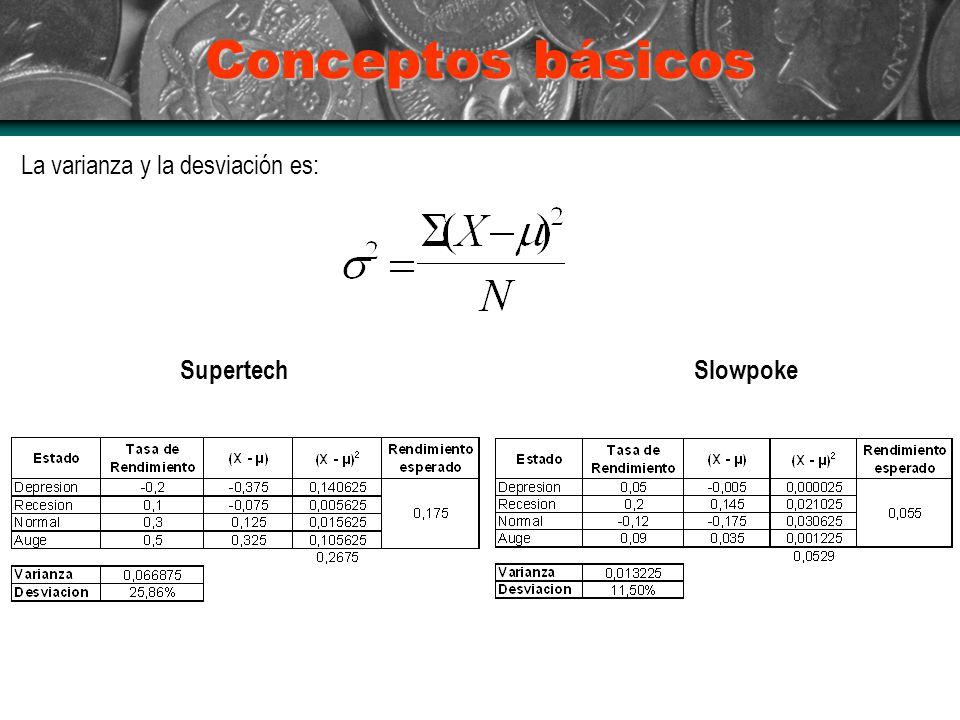 Conceptos básicos La varianza y la desviación es: SupertechSlowpoke