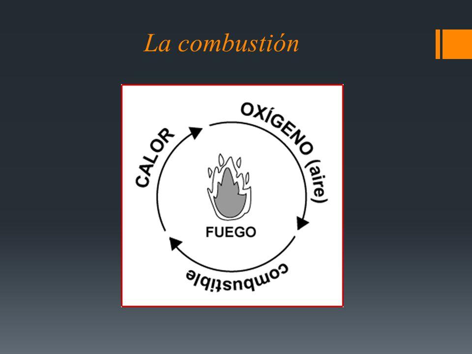 La Combustión: Es una reacción química de oxidación, en la cual generalmente se desprende una gran cantidad de energía, en forma de calor y luz, manifestándose visualmente como fuego Los tipos mas frecuentes de combustible son los materiales orgánicos que contienen carbono e hidrogeno