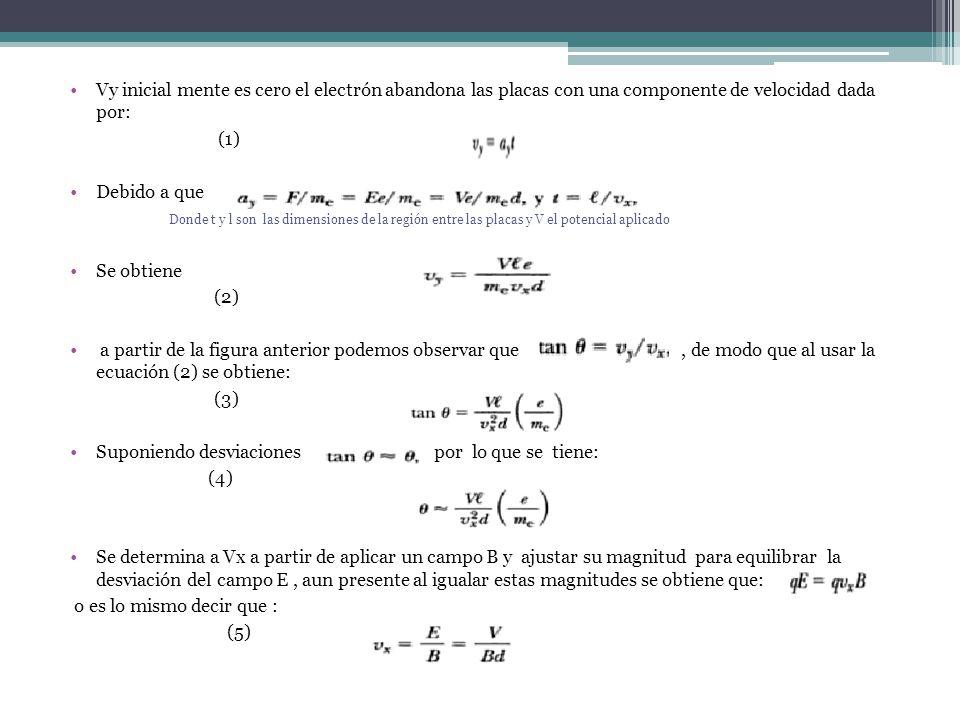 Vy inicial mente es cero el electrón abandona las placas con una componente de velocidad dada por: (1) Debido a que Donde t y l son las dimensiones de la región entre las placas y V el potencial aplicado Se obtiene (2) a partir de la figura anterior podemos observar que, de modo que al usar la ecuación (2) se obtiene: (3) Suponiendo desviaciones por lo que se tiene: (4) Se determina a Vx a partir de aplicar un campo B y ajustar su magnitud para equilibrar la desviación del campo E, aun presente al igualar estas magnitudes se obtiene que: o es lo mismo decir que : (5)